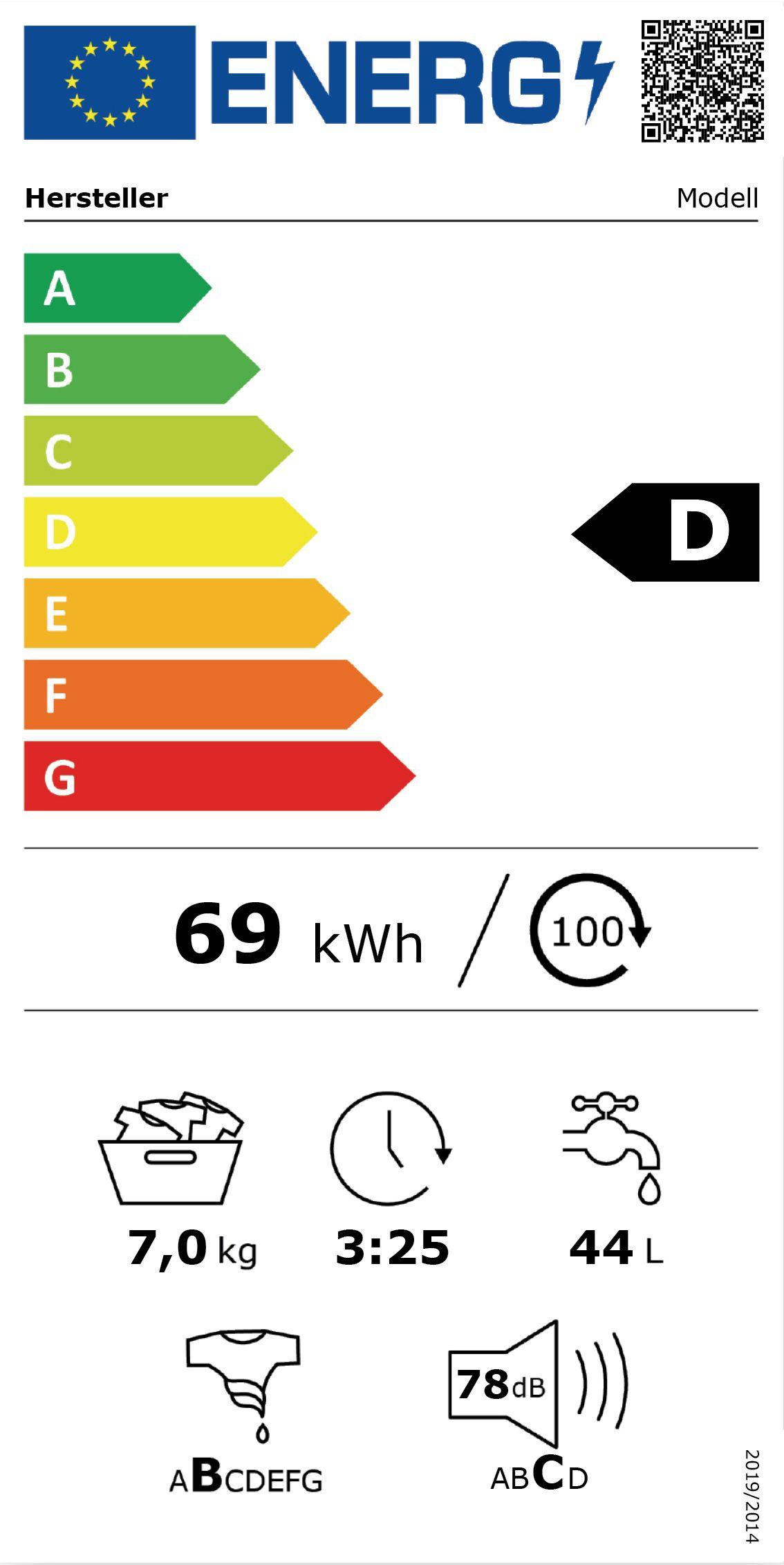 neues EU-Effizienzlabel für eine Waschmaschine
