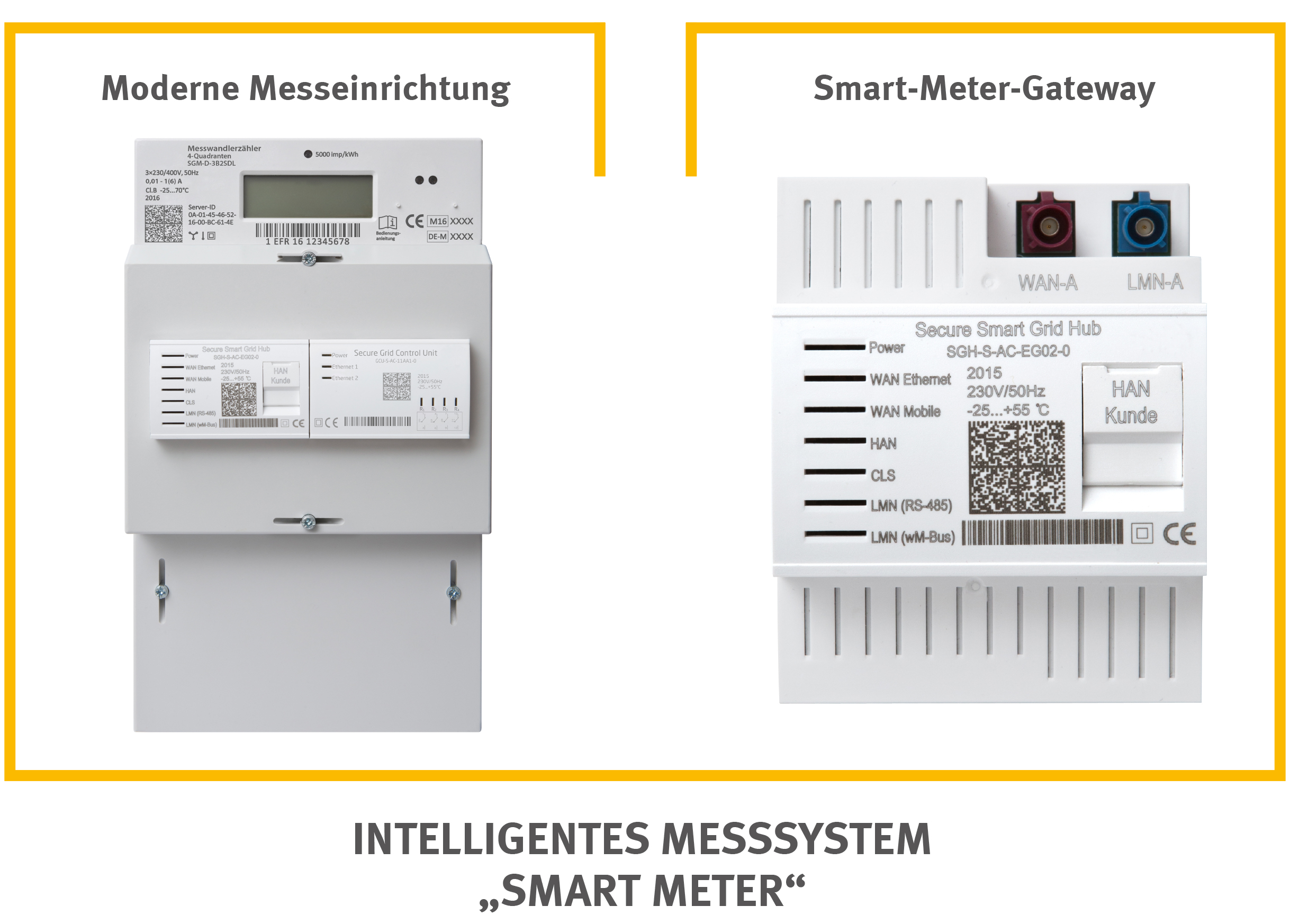"intelligentes Messsystem ""Smart Meter"""