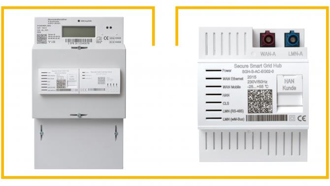 Moderne Messeinrichtung + Smart-Meter-Gatewy = Intelligentes Messsystem